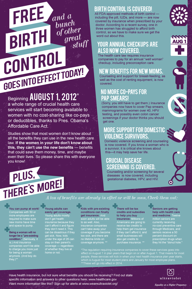 Contraception-Infog